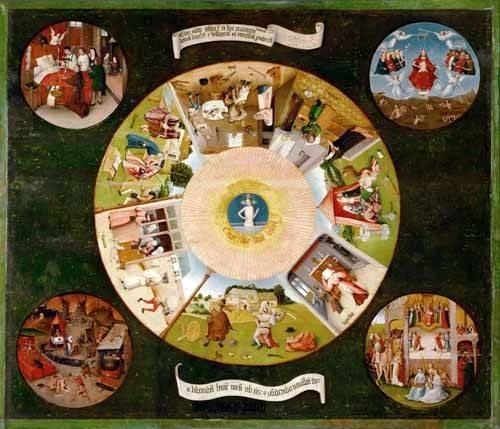 religioese-gemaelde - Les Sept Péchés capitaux et les Quatre Dernières Étapes humaines, 1485 - Bosco, El (Hieronymus Bosch)