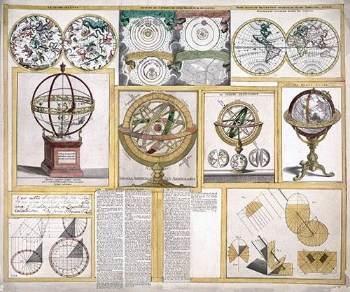 alte-karten-und-zeichnungen - James Ferguson, 1770 - Collection of nine images including astronomical instruments, celestial charts, and a world map - Anciennes cartes