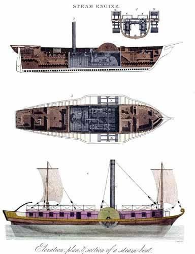 alte-karten-und-zeichnungen - Elevación, plano y sección de un barco a vapor - _Anonym America